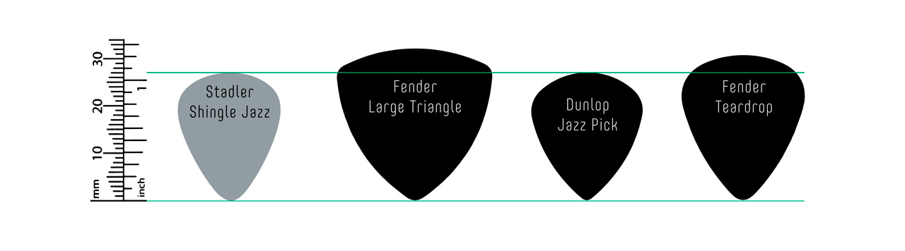 Size Comparison - Stadler Pick Shingle Jazz vs. standard shapes